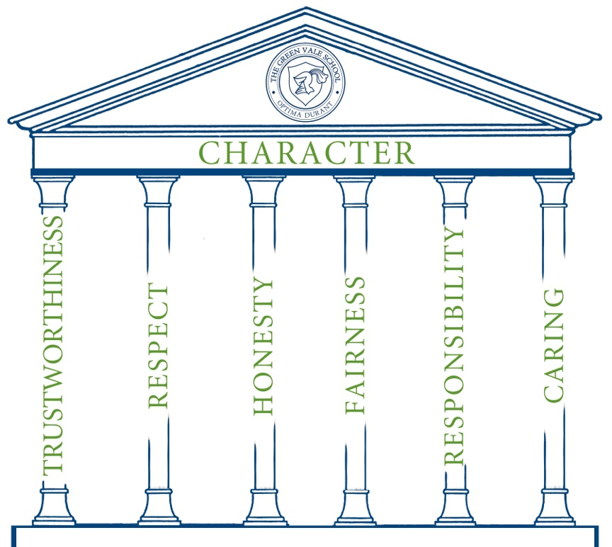 the six pillars of character Josephson's six pillars of character moral philosophy – 2 page 3 josephson's  six pillars of character moral philosophy – 2 1.